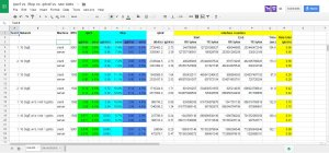iperf vs. iftop vs. iptraf vs. raw stats - spreadsheet - preview